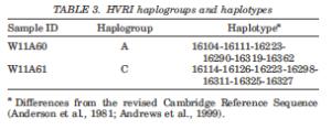Marshall et al. 2011, Table 3.